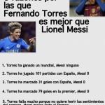 Imagen 5 razones por las que Fernando Torres es mejor que Messi