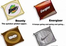 Imagen Marcas de Condones